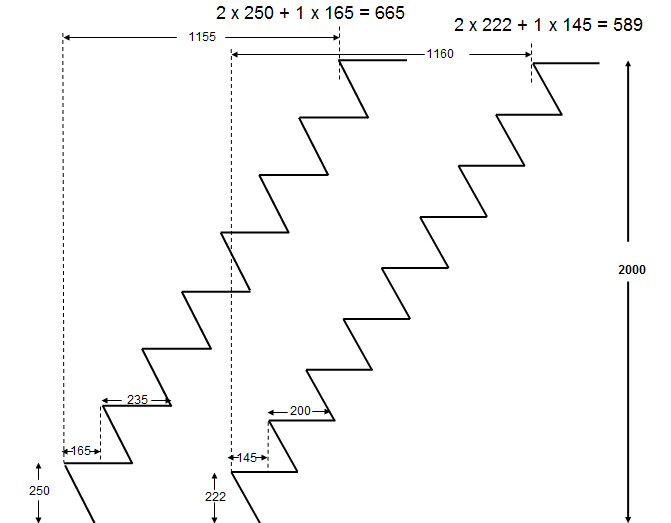 Februari 2011 xanthiona for Trap berekenen formule