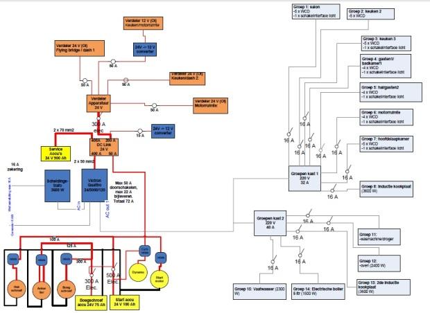 Gedetailleerd schema 230 V en 24 V