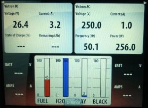 Status 24 V, 230 V en tanks